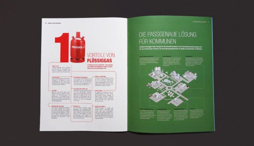 Editorial_Design_Progas_Innen_klein_2.jpg